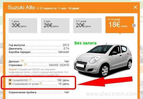 страховка для поездки в испанию: от а до я